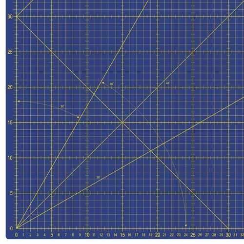 Base de Corte 94x64 cm